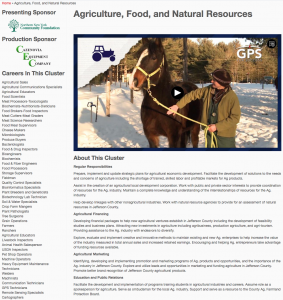 Agriculture Food and Natural Resources GPS FOR SUCCESS